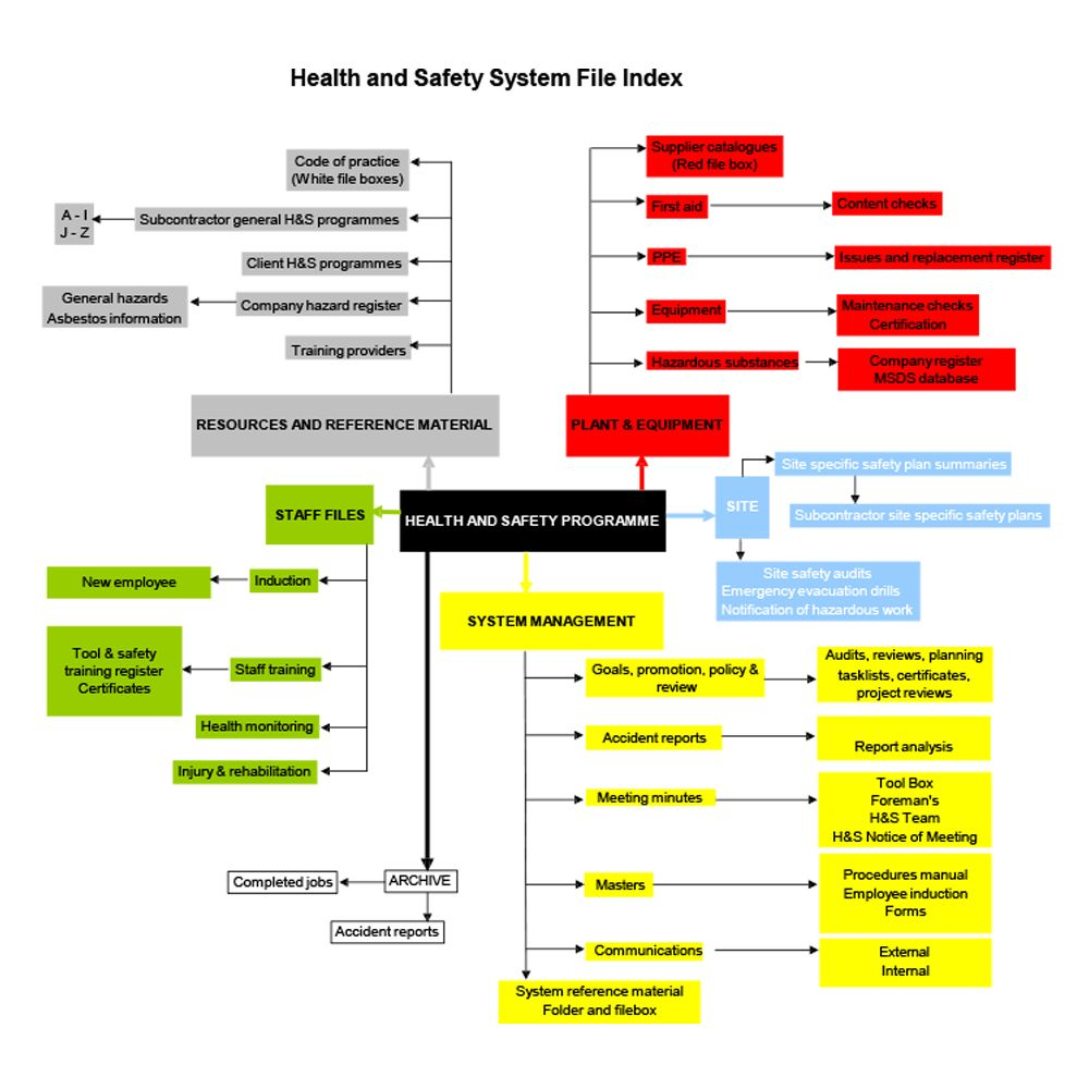 Health-and-System-File-Index-1000x1000.jpg